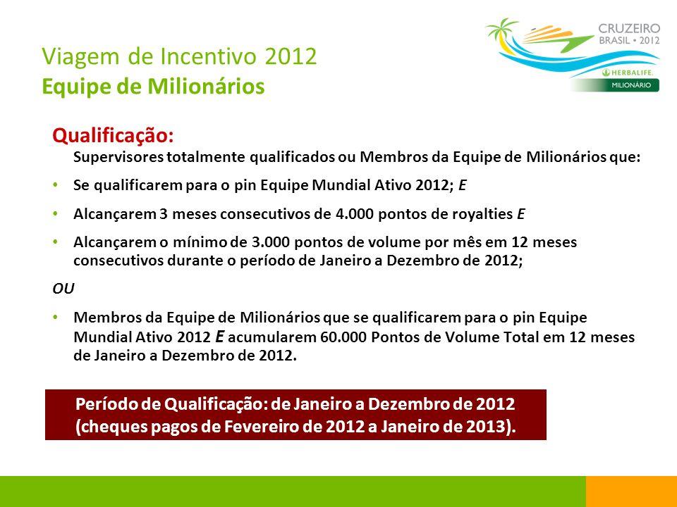 Viagem de Incentivo 2012 Equipe de Milionários