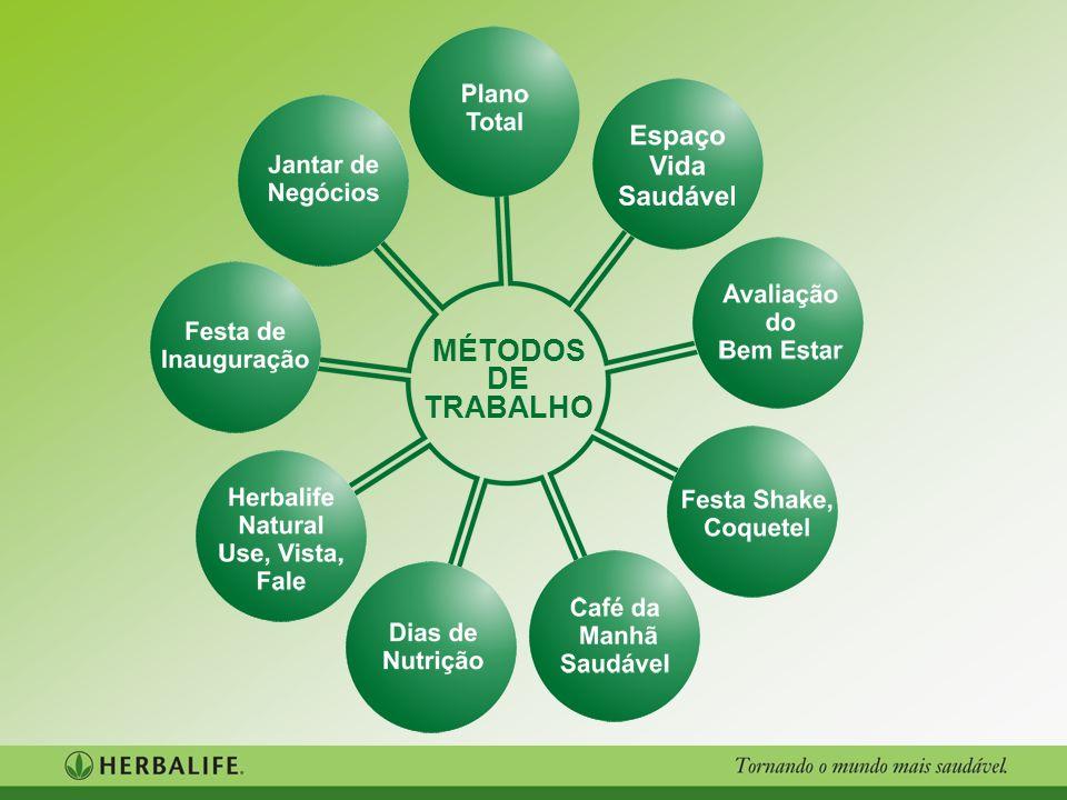 25/03/2017 MÉTODOS DE TRABALHO 5 5