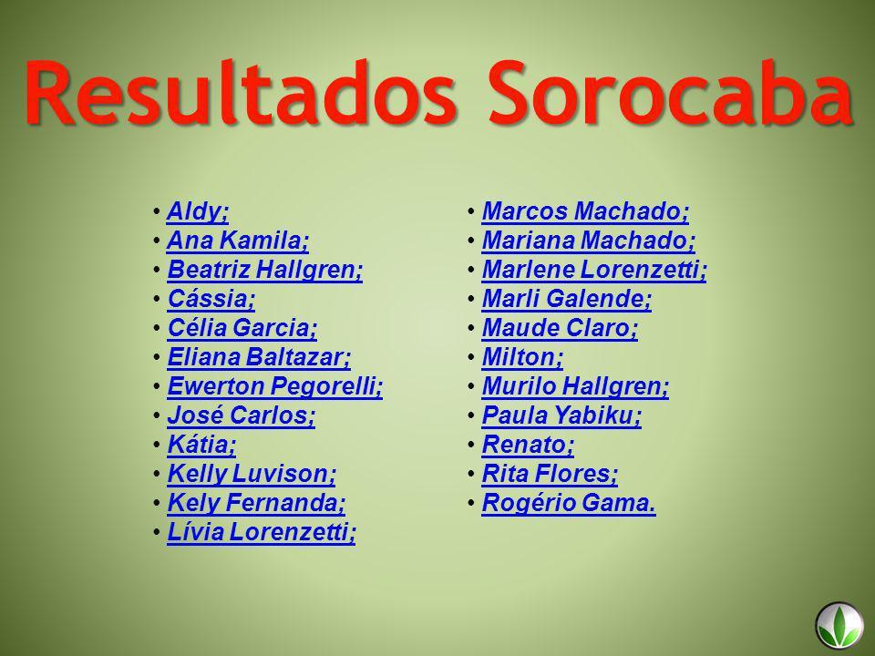 Resultados Sorocaba Aldy; Ana Kamila; Beatriz Hallgren; Cássia;