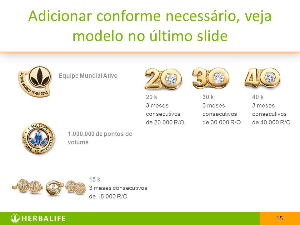 Adicionar conforme necessário, veja modelo no último slide