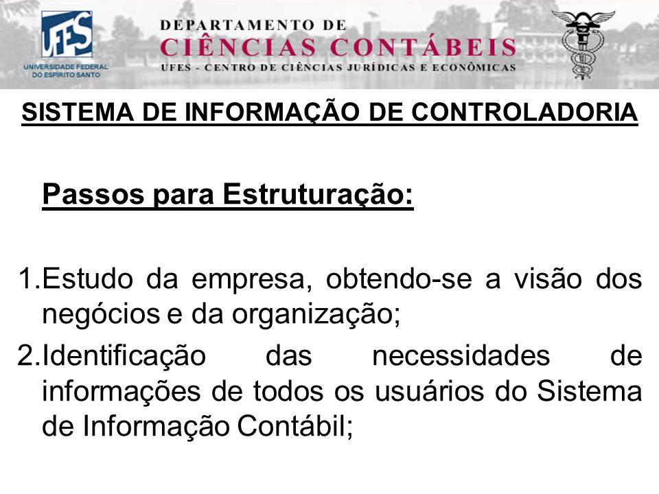 SISTEMA DE INFORMAÇÃO DE CONTROLADORIA