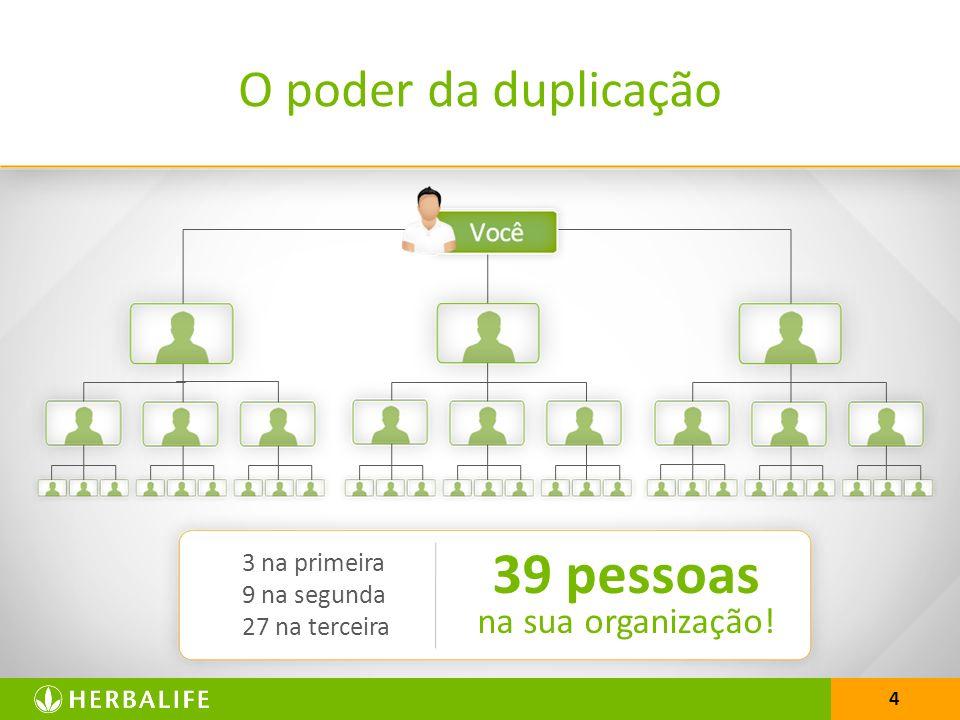 39 pessoas O poder da duplicação na sua organização! 3 na primeira