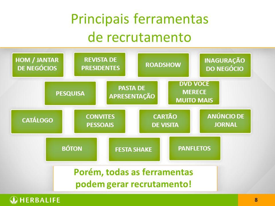 Principais ferramentas de recrutamento