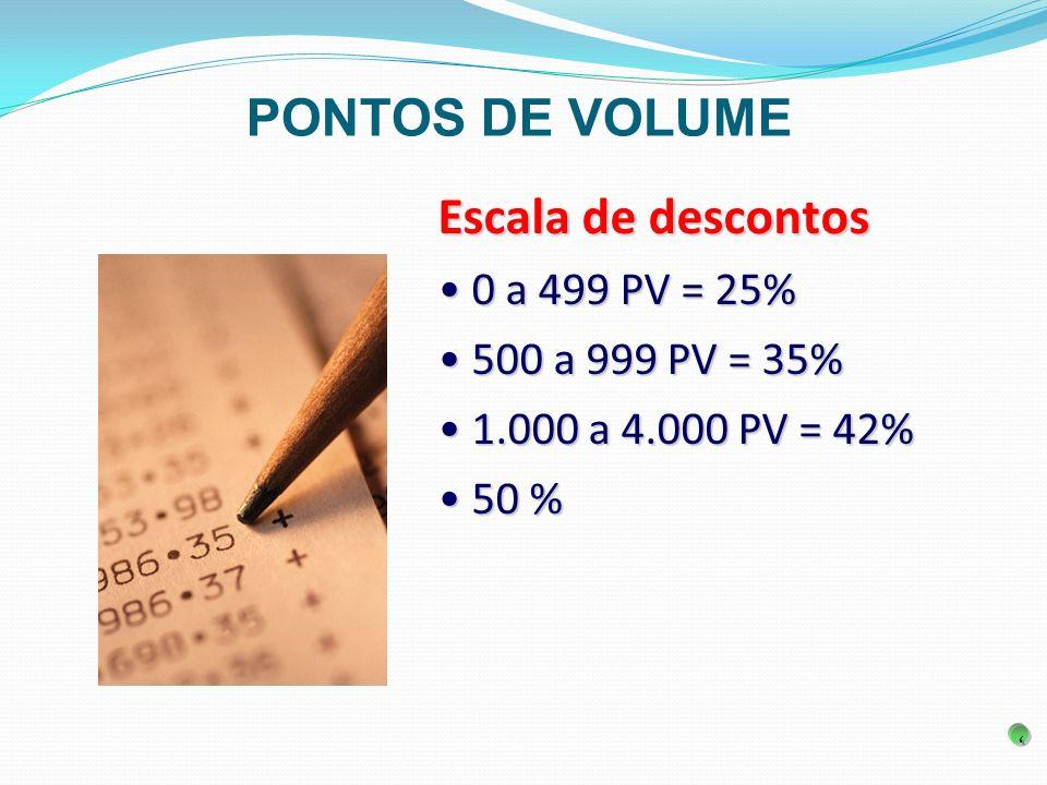 PONTOS DE VOLUME Escala de descontos 0 a 499 PV = 25%