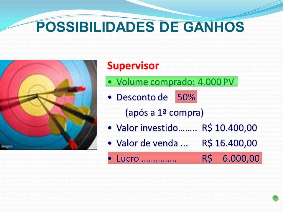 POSSIBILIDADES DE GANHOS
