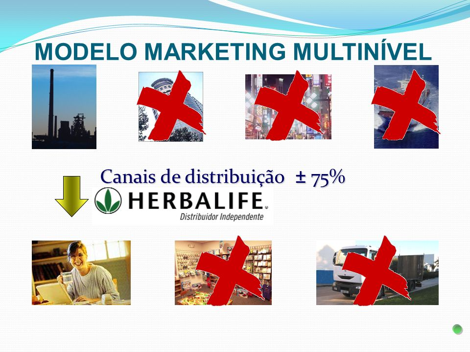 MODELO MARKETING MULTINÍVEL