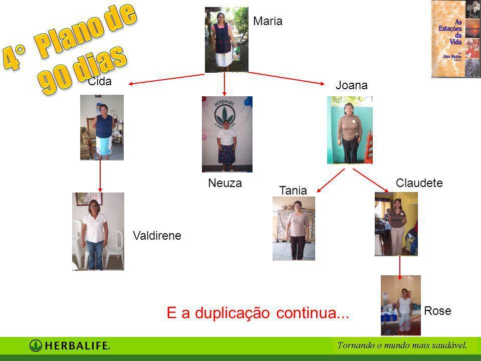 4° Plano de 90 dias E a duplicação continua... Maria Cida Joana Neuza