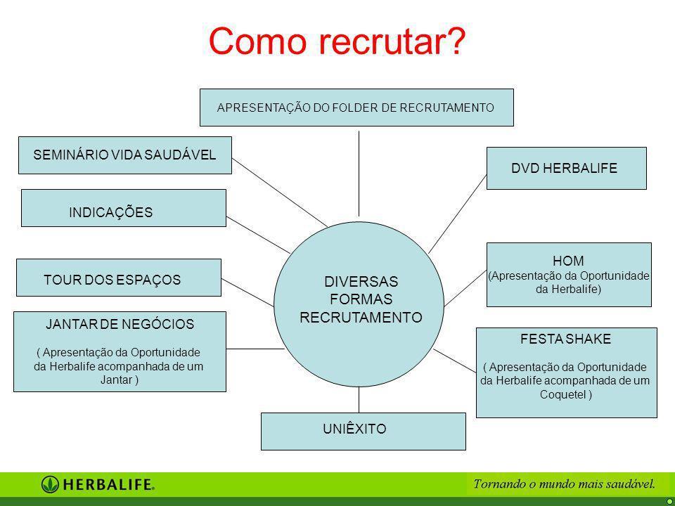 Como recrutar DIVERSAS FORMAS RECRUTAMENTO SEMINÁRIO VIDA SAUDÁVEL