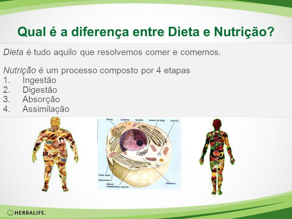 Qual é a diferença entre Dieta e Nutrição