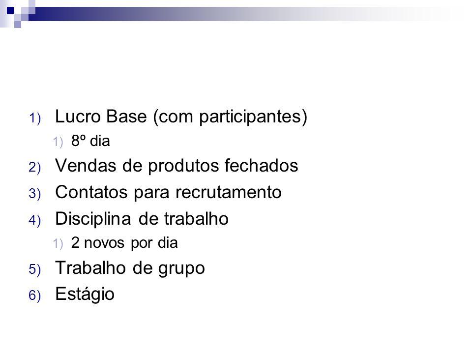 Lucro Base (com participantes) Vendas de produtos fechados