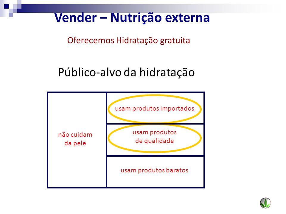 Vender – Nutrição externa