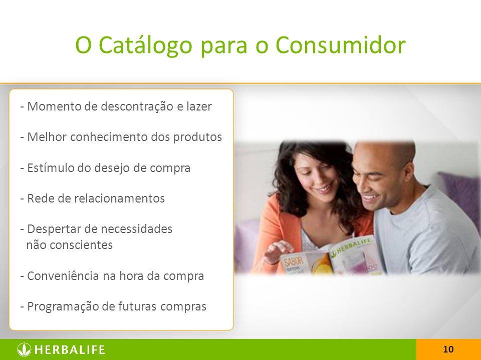 O Catálogo para o Consumidor