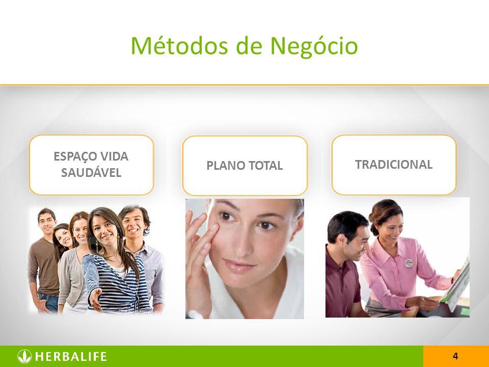 Métodos de Negócio ESPAÇO VIDA SAUDÁVEL PLANO TOTAL TRADICIONAL