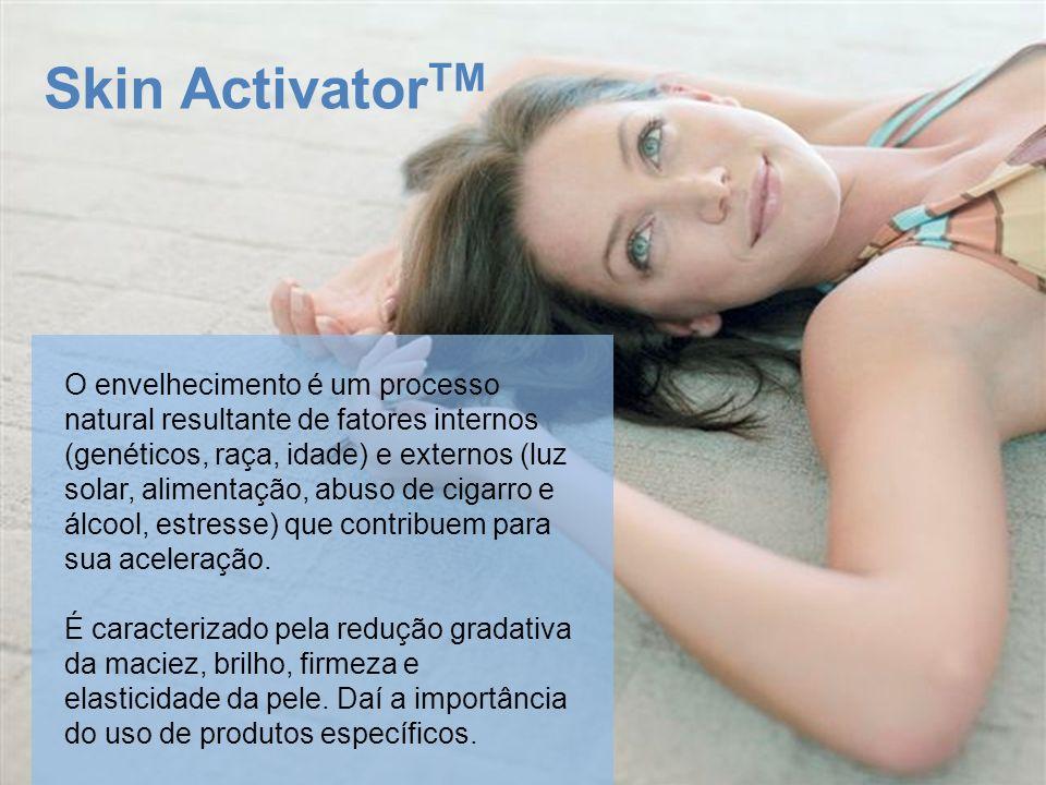 Skin ActivatorTM