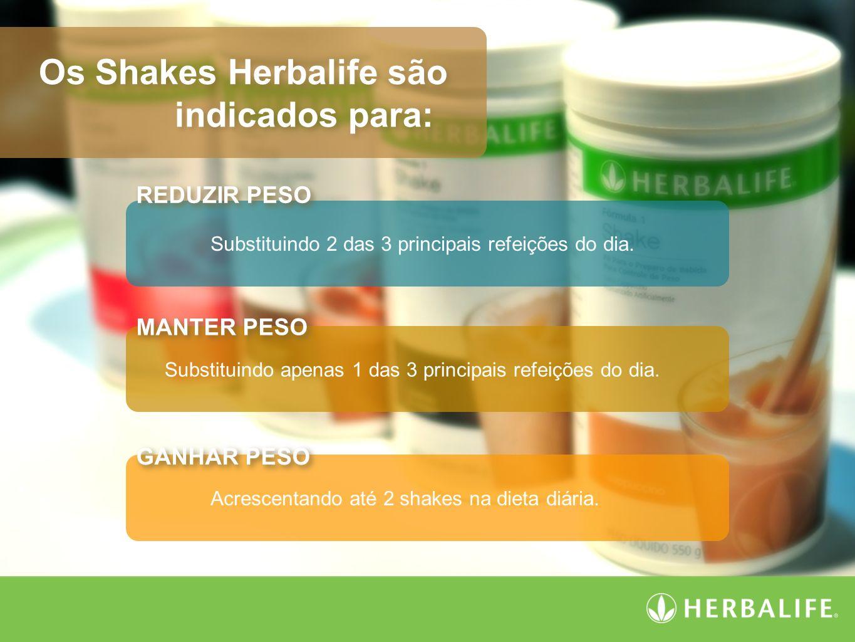 Os Shakes Herbalife são indicados para: