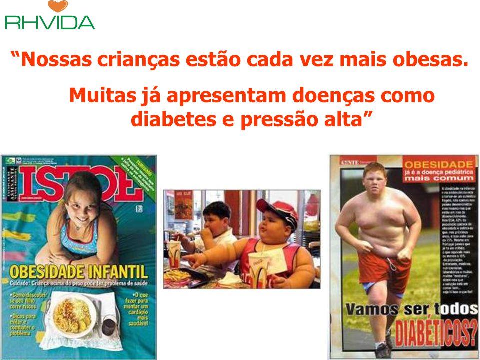 Nossas crianças estão cada vez mais obesas.