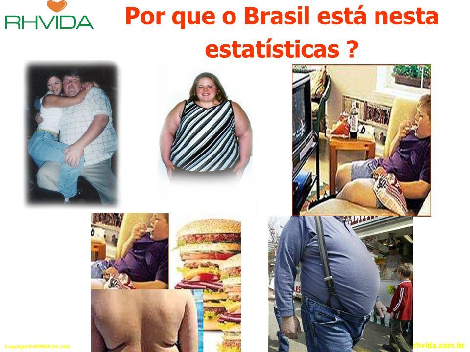 Por que o Brasil está nesta estatísticas