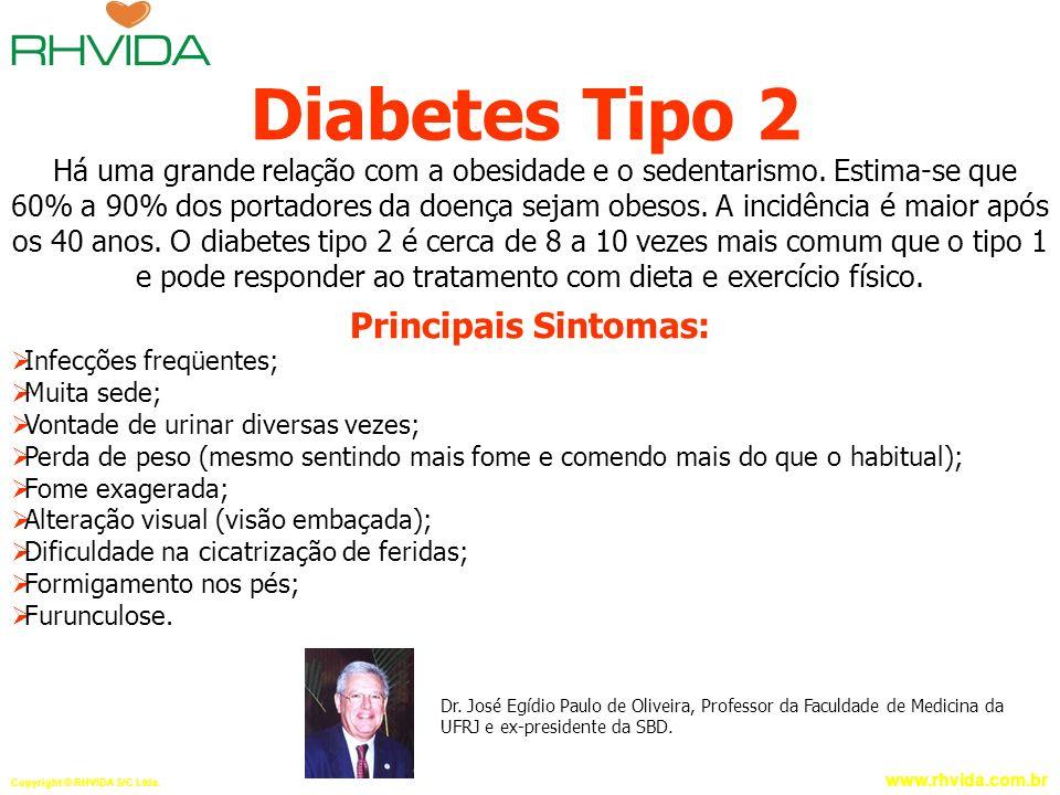 Diabetes Tipo 2 Principais Sintomas: