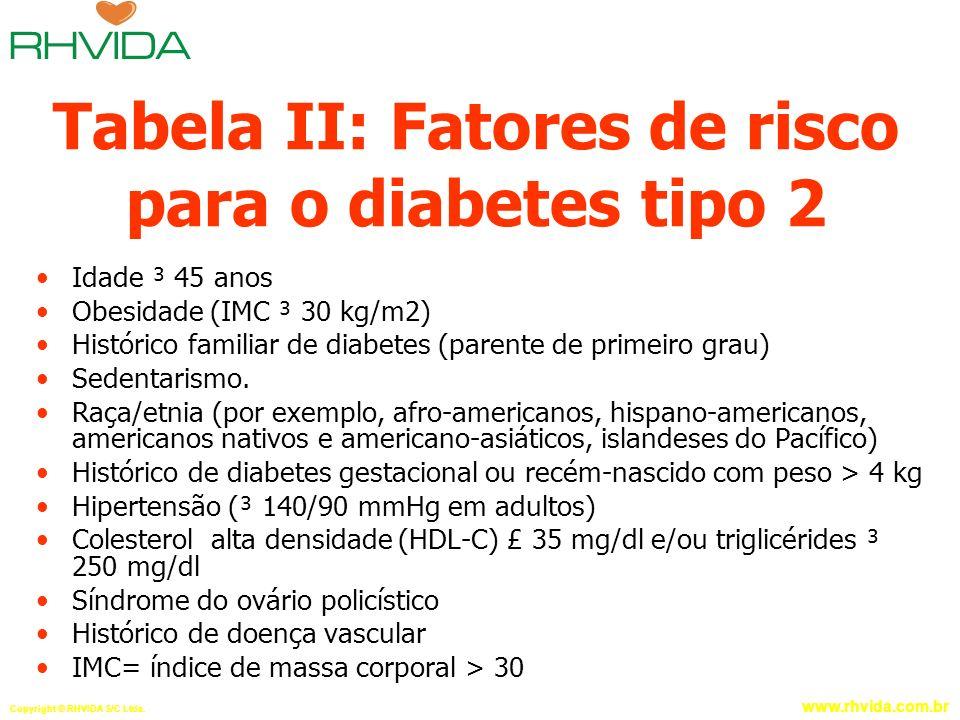 Tabela II: Fatores de risco para o diabetes tipo 2