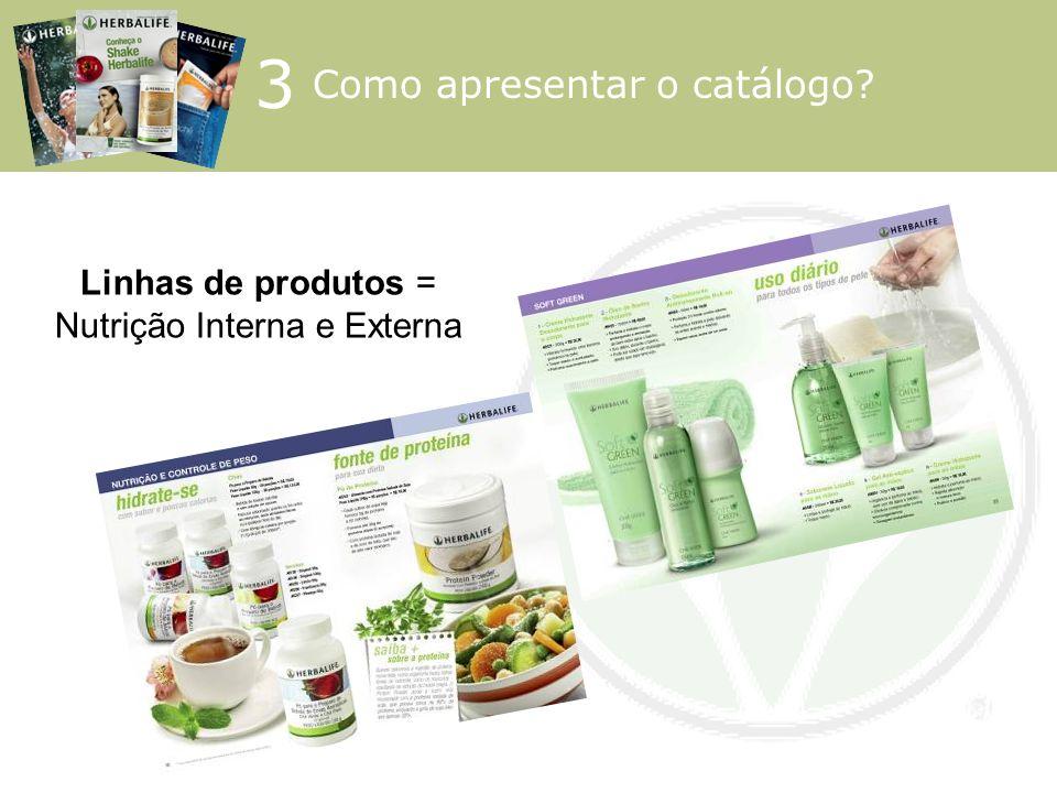 Linhas de produtos = Nutrição Interna e Externa