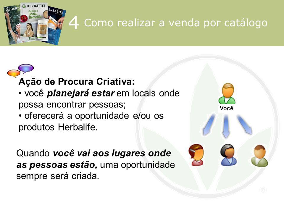 4 Como realizar a venda por catálogo Ação de Procura Criativa: