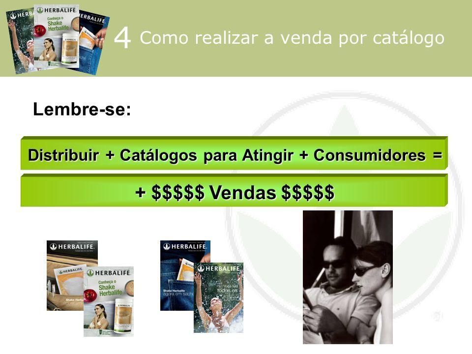 Distribuir + Catálogos para Atingir + Consumidores =