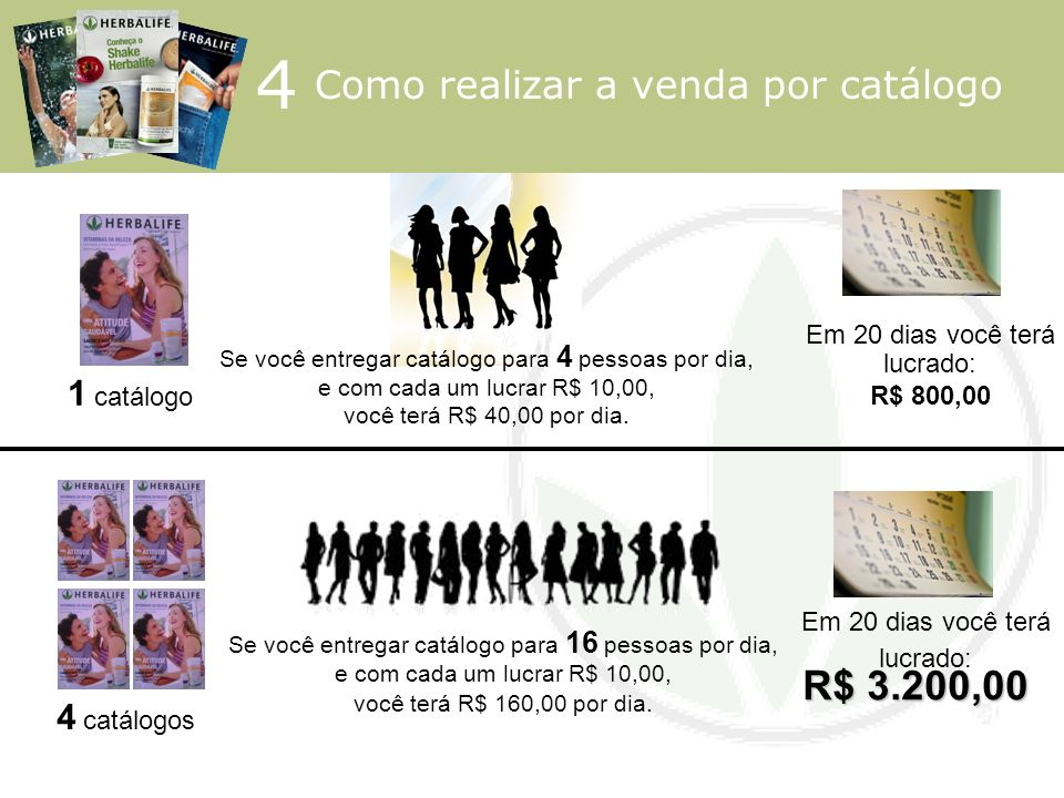 4 R$ 3.200,00 Como realizar a venda por catálogo 1 catálogo