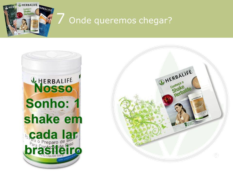 Nosso Sonho: 1 shake em cada lar brasileiro