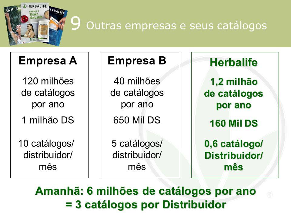 Amanhã: 6 milhões de catálogos por ano = 3 catálogos por Distribuidor