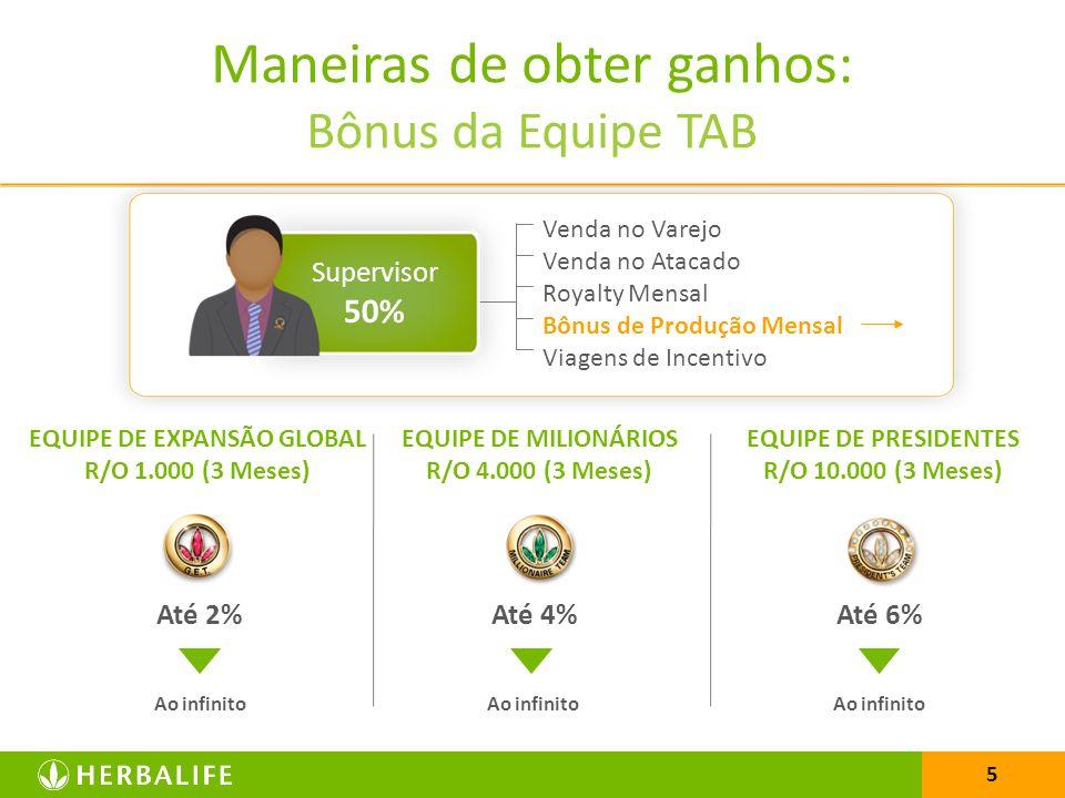 EQUIPE DE EXPANSÃO GLOBAL