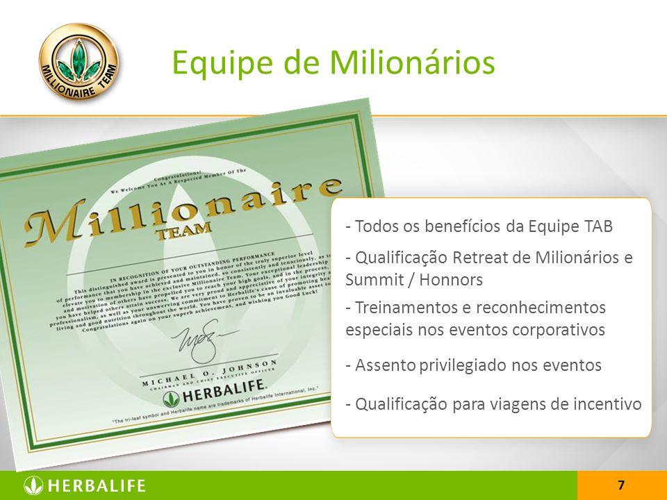 Equipe de Milionários - Todos os benefícios da Equipe TAB
