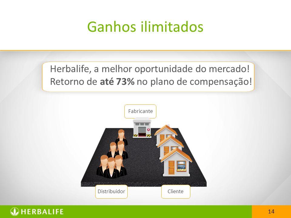 Ganhos ilimitados Herbalife, a melhor oportunidade do mercado!