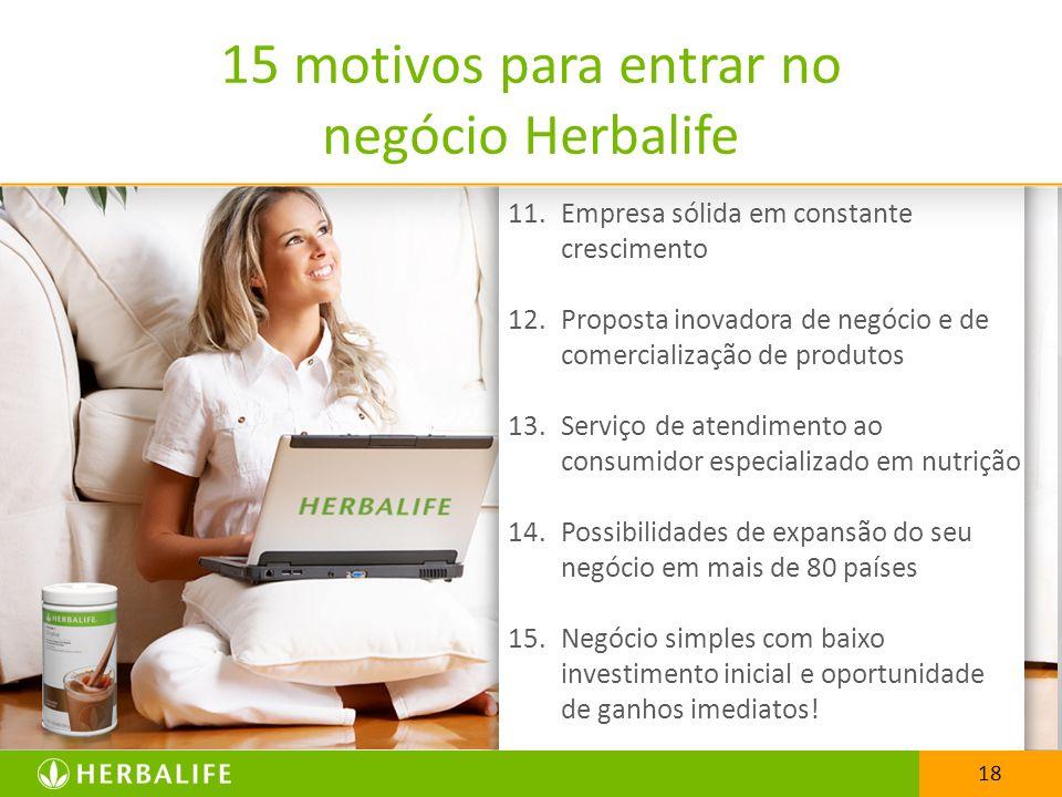 15 motivos para entrar no negócio Herbalife