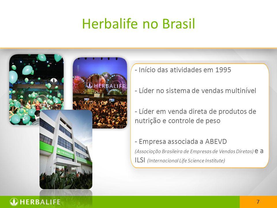 Herbalife no Brasil - Início das atividades em 1995
