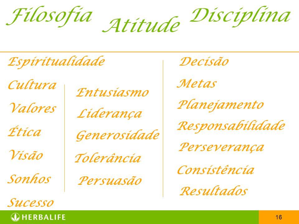 Filosofia Disciplina Atitude Espiritualidade Decisão Cultura Metas