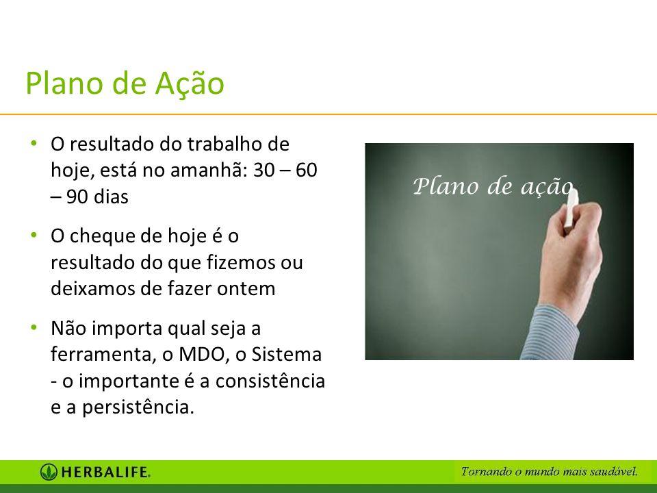 Plano de AçãoO resultado do trabalho de hoje, está no amanhã: 30 – 60 – 90 dias.