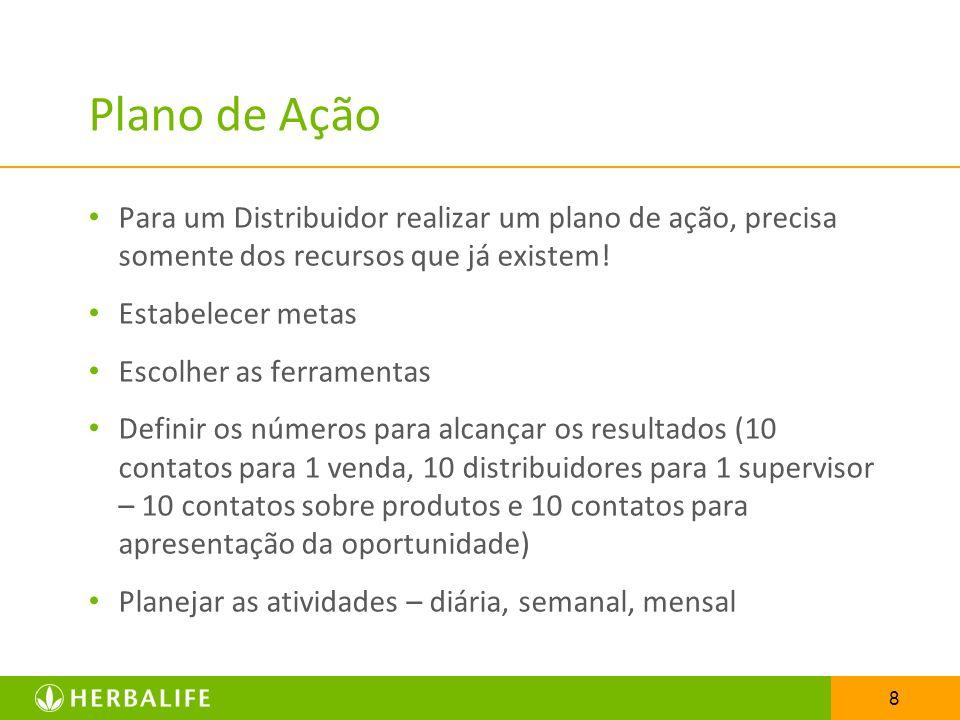 Plano de AçãoPara um Distribuidor realizar um plano de ação, precisa somente dos recursos que já existem!