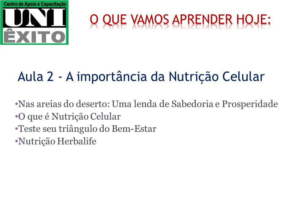 Aula 2 - A importância da Nutrição Celular