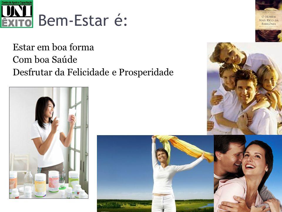 Bem-Estar é: Estar em boa forma Com boa Saúde Desfrutar da Felicidade e Prosperidade