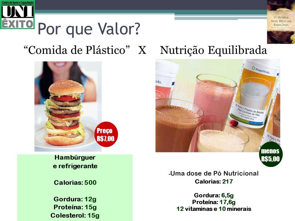 Por que Valor Comida de Plástico X Nutrição Equilibrada Preço