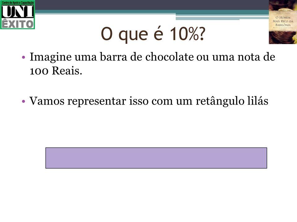 O que é 10% Imagine uma barra de chocolate ou uma nota de 100 Reais.