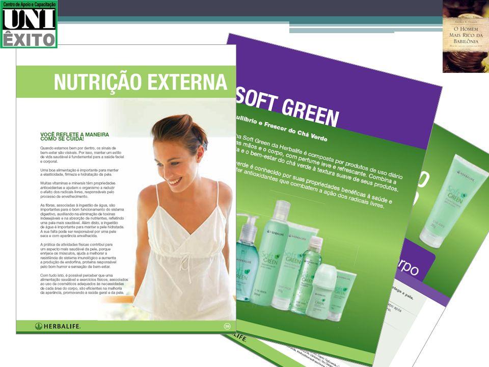 Editorial de Nutrição Externa e Conceitos sobre a pele.