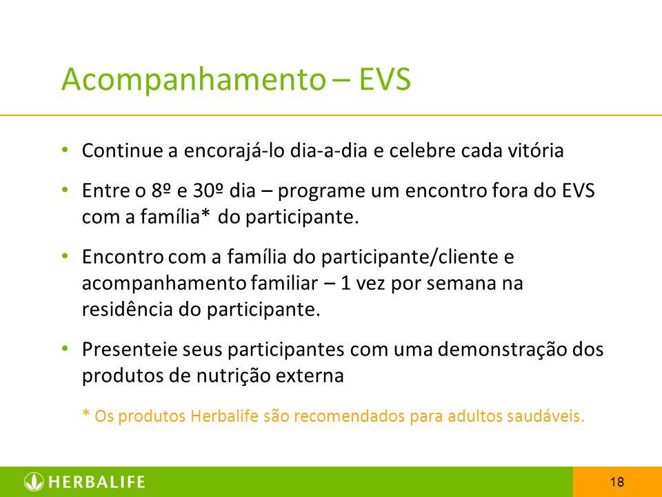 Acompanhamento – EVS Continue a encorajá-lo dia-a-dia e celebre cada vitória.