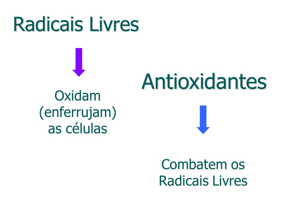 Antioxidantes Radicais Livres Oxidam (enferrujam) as células