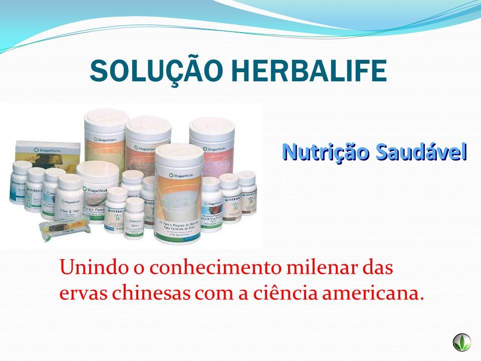 SOLUÇÃO HERBALIFE Nutrição Saudável