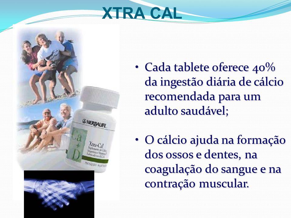 XTRA CALCada tablete oferece 40% da ingestão diária de cálcio recomendada para um adulto saudável;