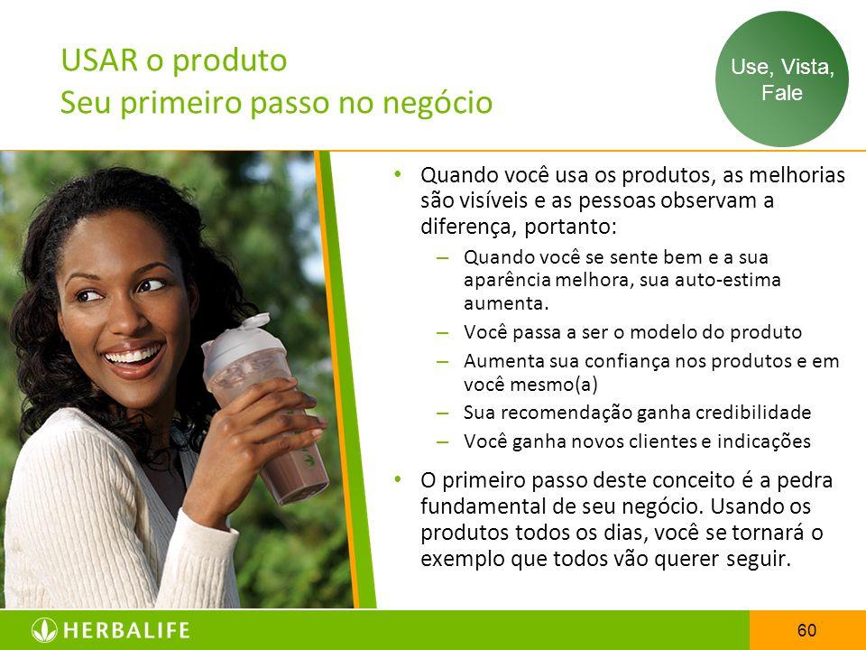 USAR o produto Seu primeiro passo no negócio