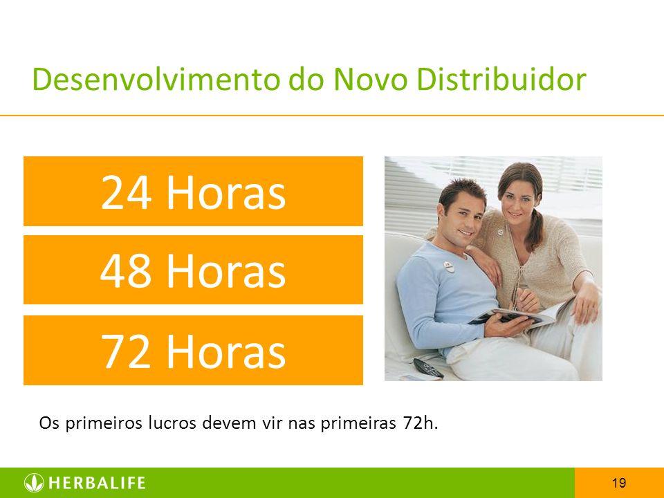 Desenvolvimento do Novo Distribuidor