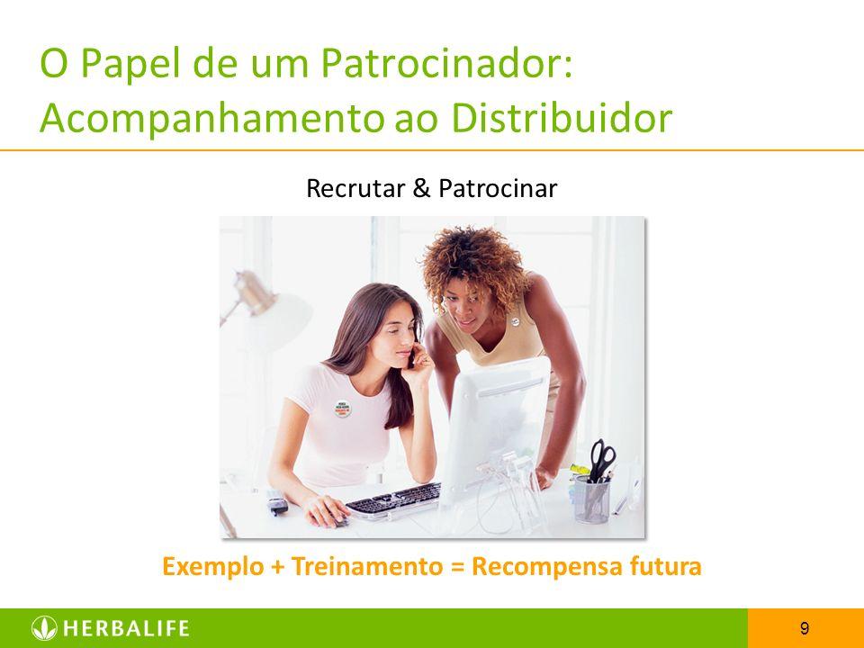 O Papel de um Patrocinador: Acompanhamento ao Distribuidor
