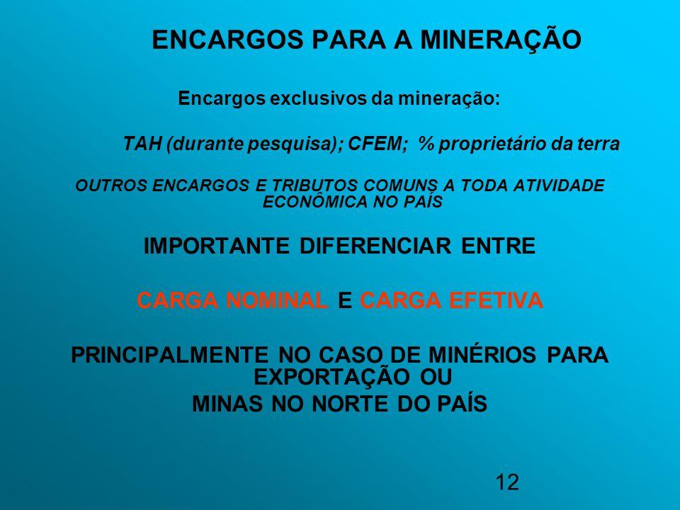 ENCARGOS PARA A MINERAÇÃO